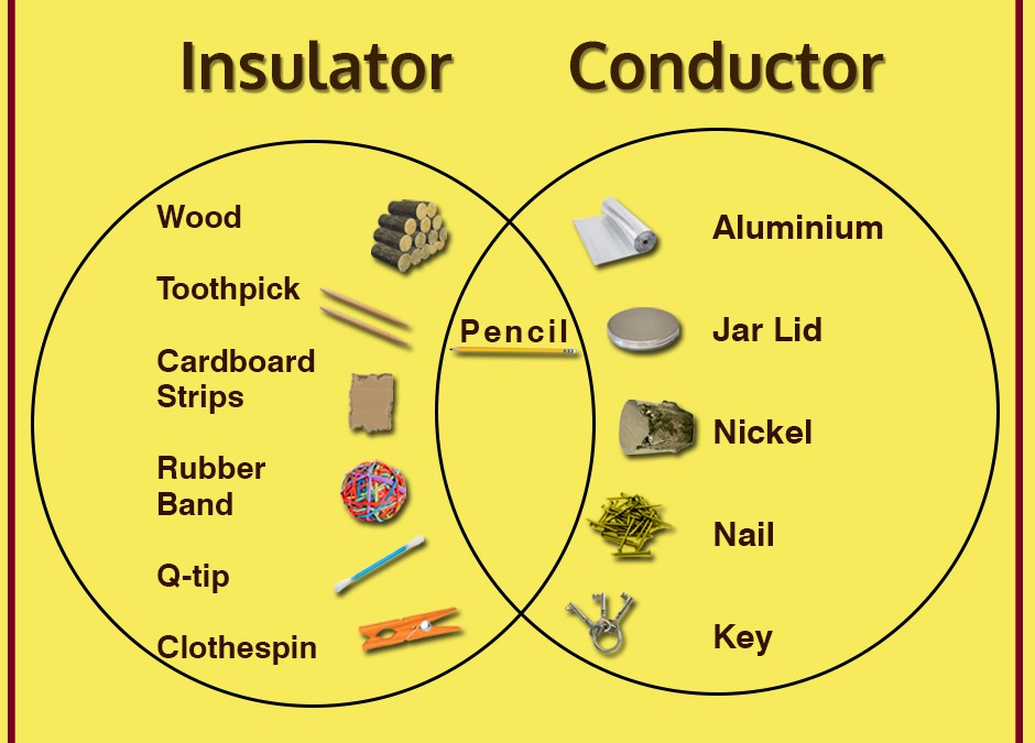 What Are Conductors : Freedom of movement conductors electronics is fun